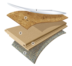 Construction Layers for TORLYS Cork flooring