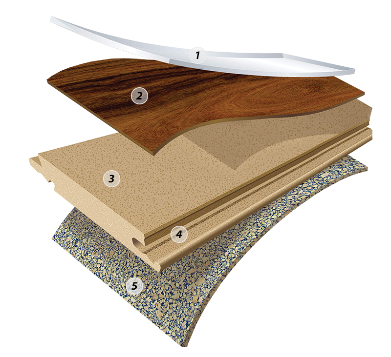 Construction Layers for TORLYS EverWood flooring