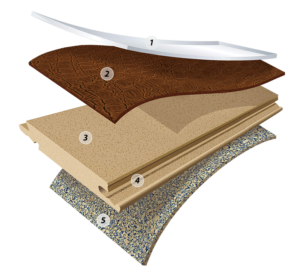 Construction Layers for TORLYS Leather flooring