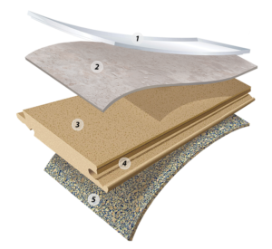 Construction Layers for TORLYS EverTile flooring