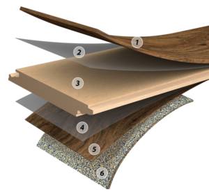 Construction Layers for TORLYS SelectStrip flooring