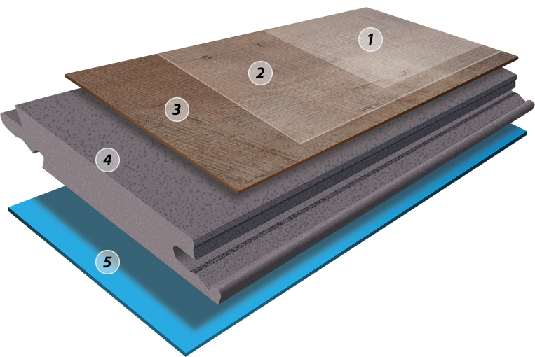 Construction Layers for TORLYS RigidWood flooring